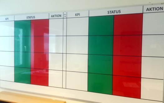 KPI-tavle , LEAN tavle , kanban tavle, yamazumi tavle