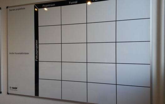 whiteboard - projektoversigt - lean
