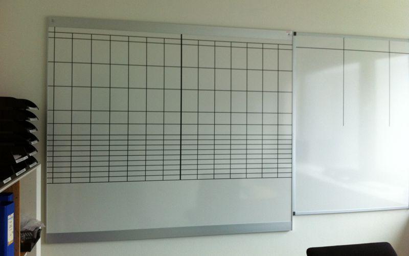 whiteboard tavle - lean tavle - kanban tavle