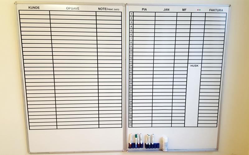 whiteboard tavle med opdeling af streger